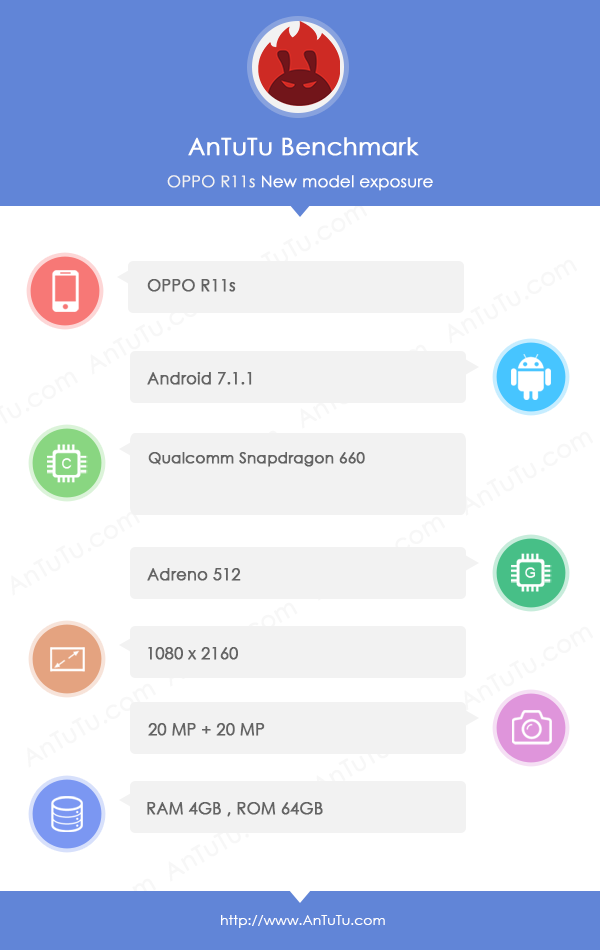 Oppo R11S Specifications Antutu